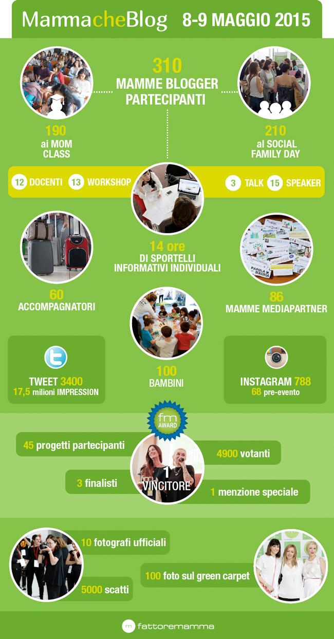 infografica-mammacheblog